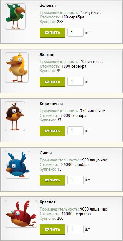 Golden Birds - Маркетинг игры