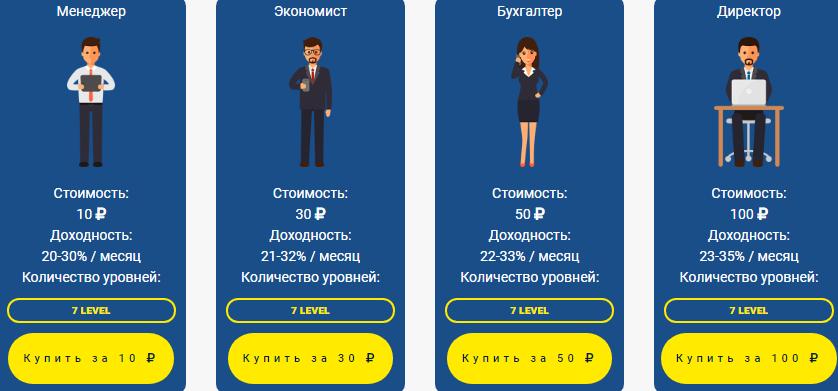 Officemoney - Маркетинг игры