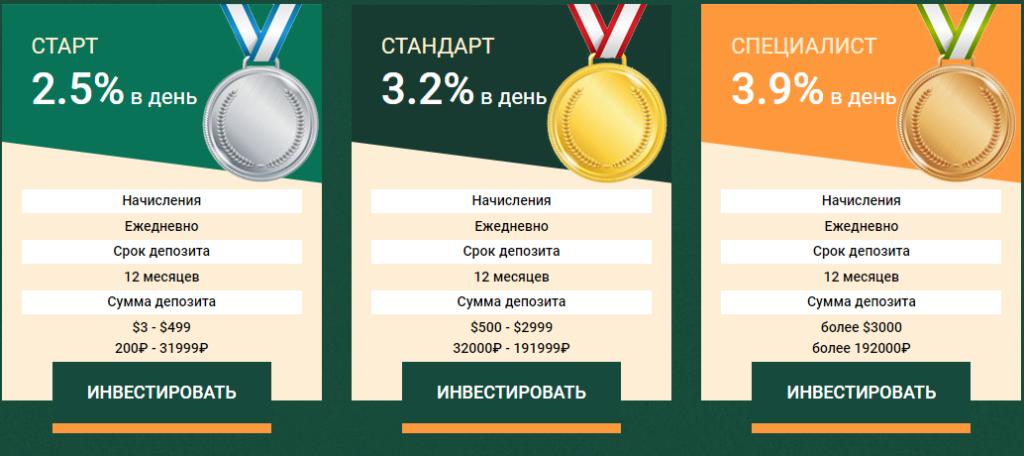 Sports Evolution - Маркетинг проекта sports-evo.com