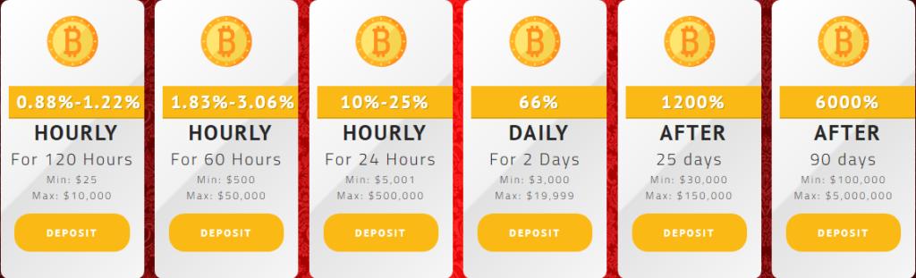 Supercrypto - инвестиционные планы
