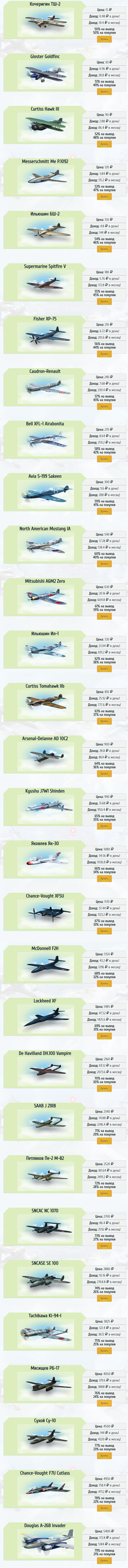 SUPER WINGS - Экономическая онлайн игра - super-wings.space
