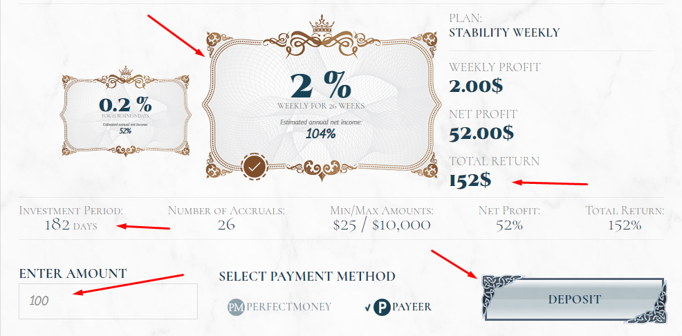 Solidtradebank.com - инвестиционный план