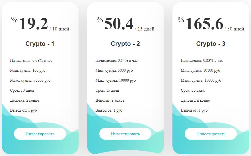 Crypto Trades - маркетинг проекта