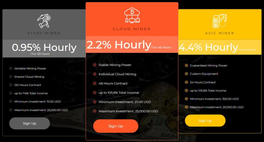 Minerhour - маркетинг проекта