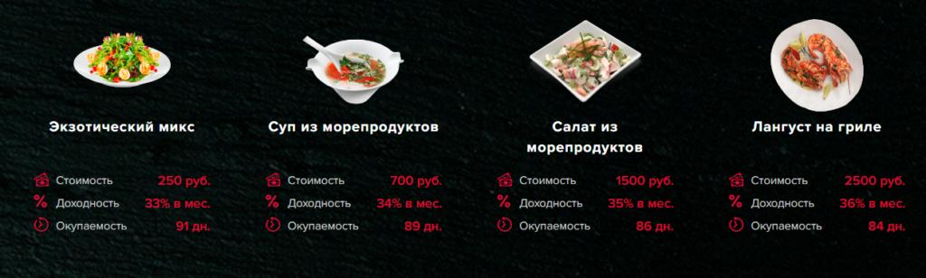 Seafood Money - готовые блюда маркетинг