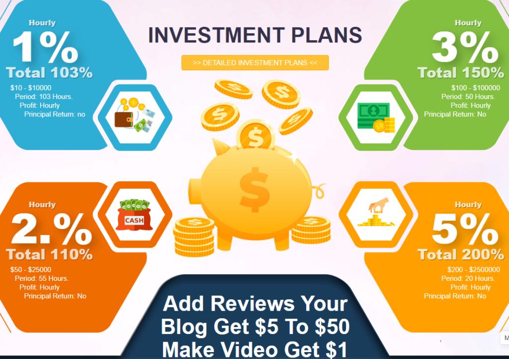 Coinchaindigital - Маркетинг инвестиционного проекта