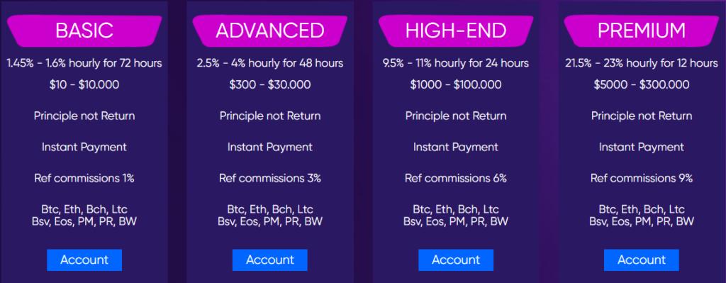 Hourgain - Маркетинг проекта