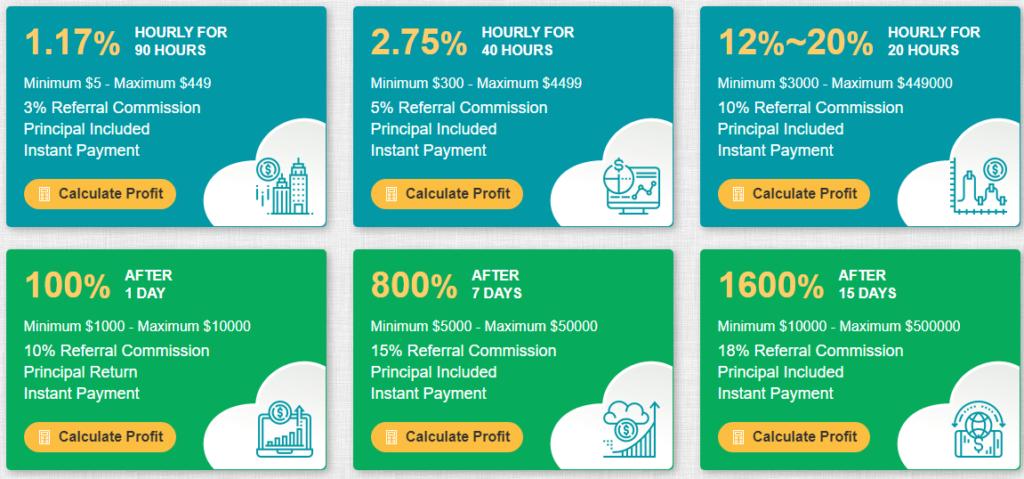 Houratm - маркетинг проекта