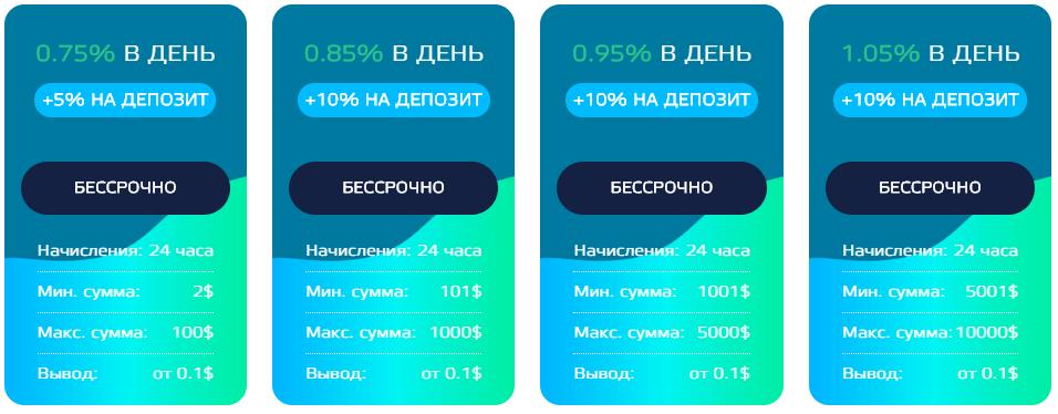 Ecrypt.online - Маркетинг проекта
