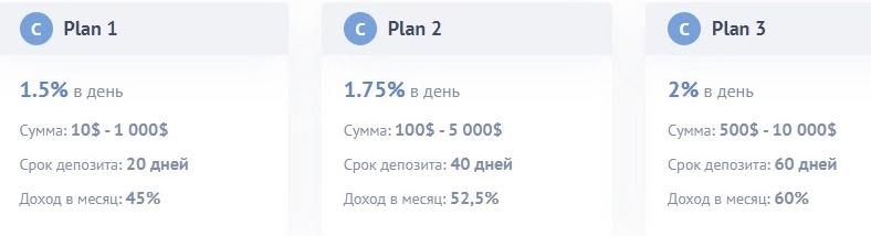 Neroos - маркетинг проекта