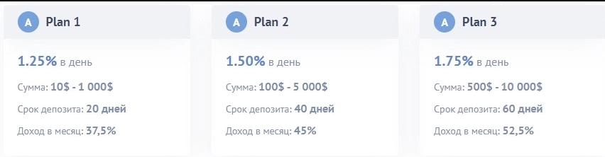 Neroos - маркетинг