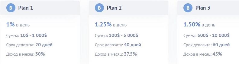 Neroos.com - маркетинг