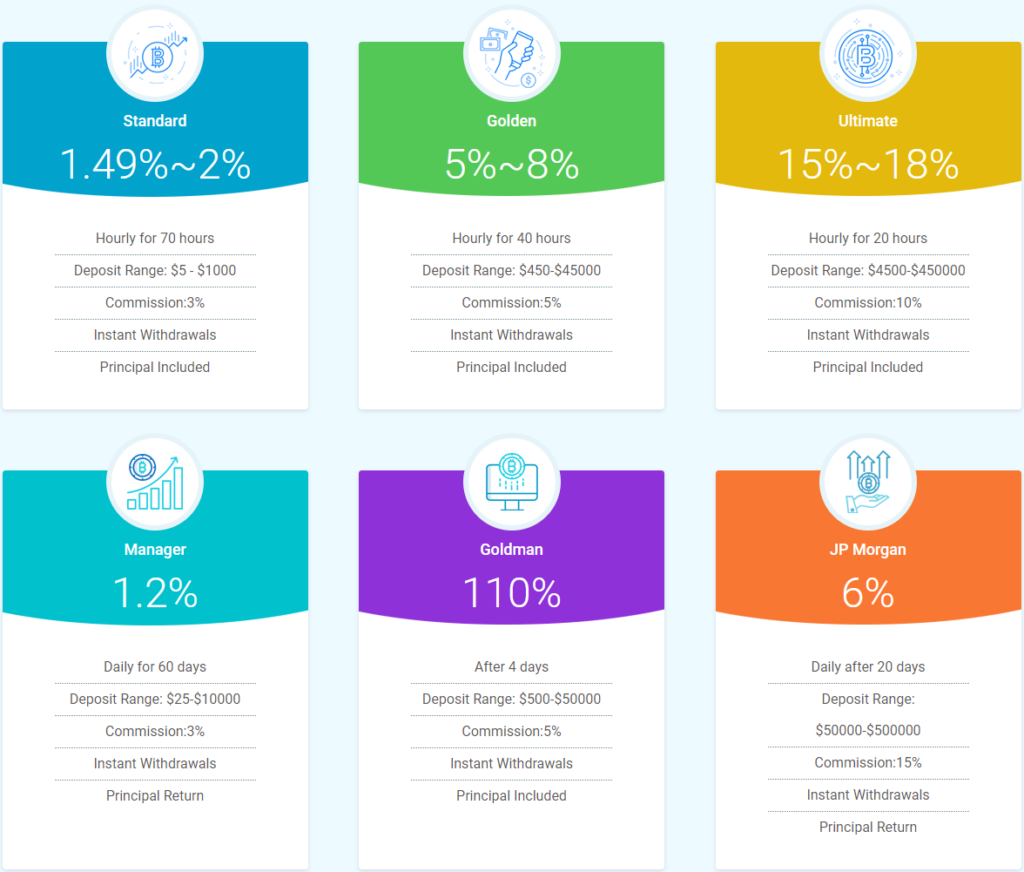 HourSoftBank.com-Insuring Your Future Passive Earning - маркетинг проекта