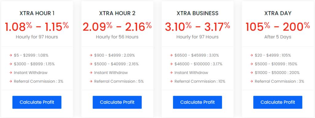 Hourxtra - Маркетинг проекта