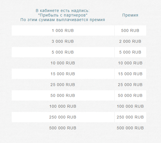 Ixlaif.com - партнерская программа