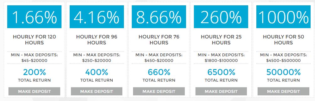 Okeybitdeposit - Маркетинг проекта