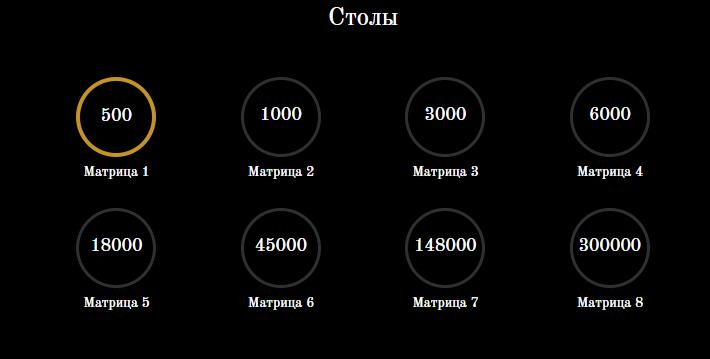 Royal-matrix - маркетинг проекта