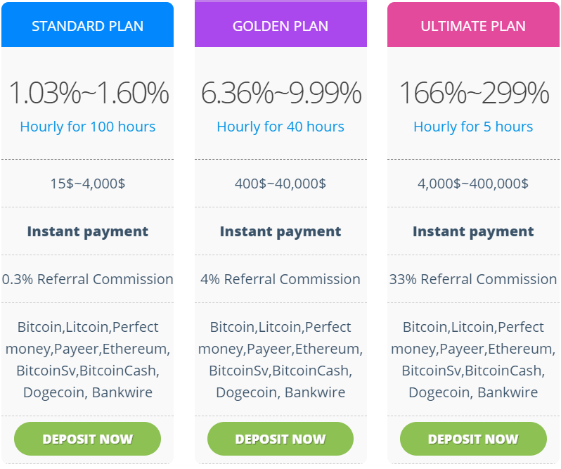Coinminer - маркетинг проекта