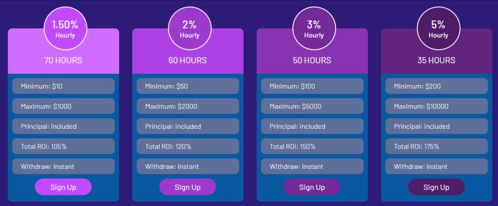 Cryptofactor - маркетинг проекта