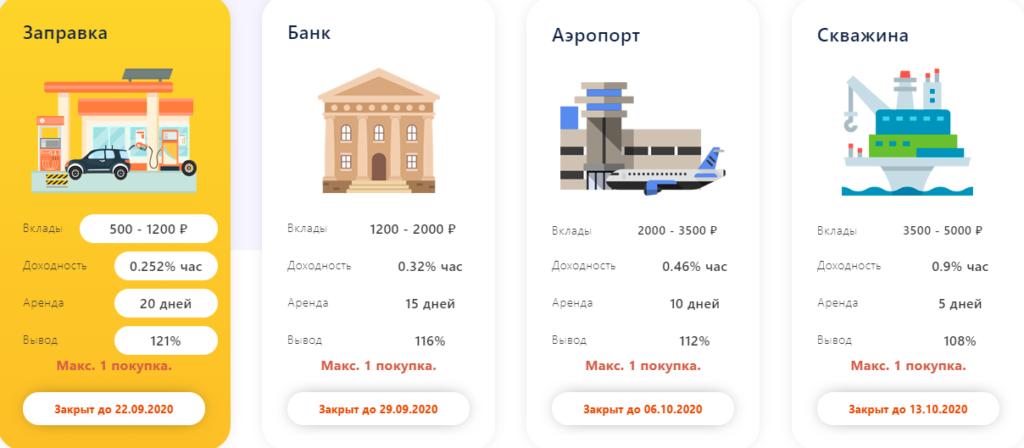 Cashcity.cc - Маркетинг проекта