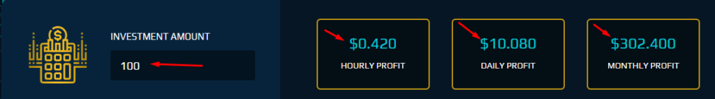 Lifeprofit - Калькулятор дохода