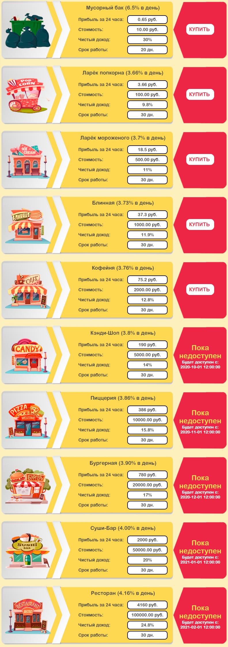 Mealand Biz - Аренда бизнеса - mealand.biz - маркетинг игры