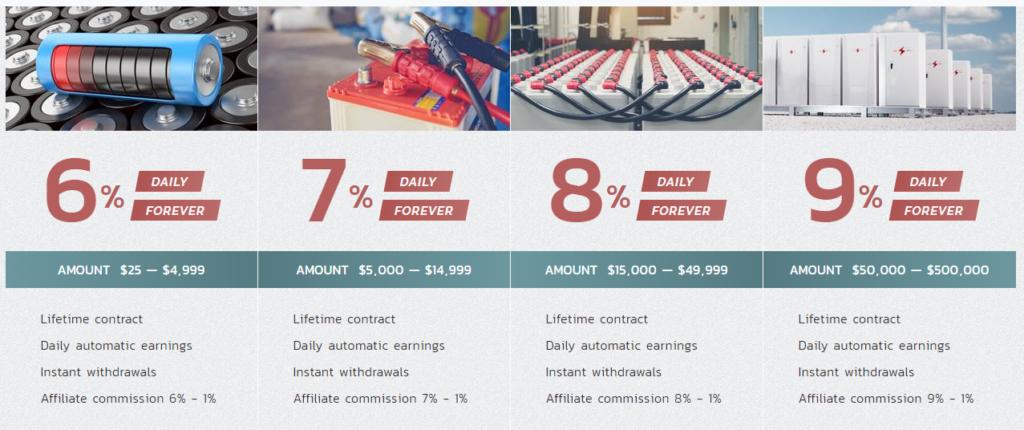 Powerb.biz - маркетинг проекта