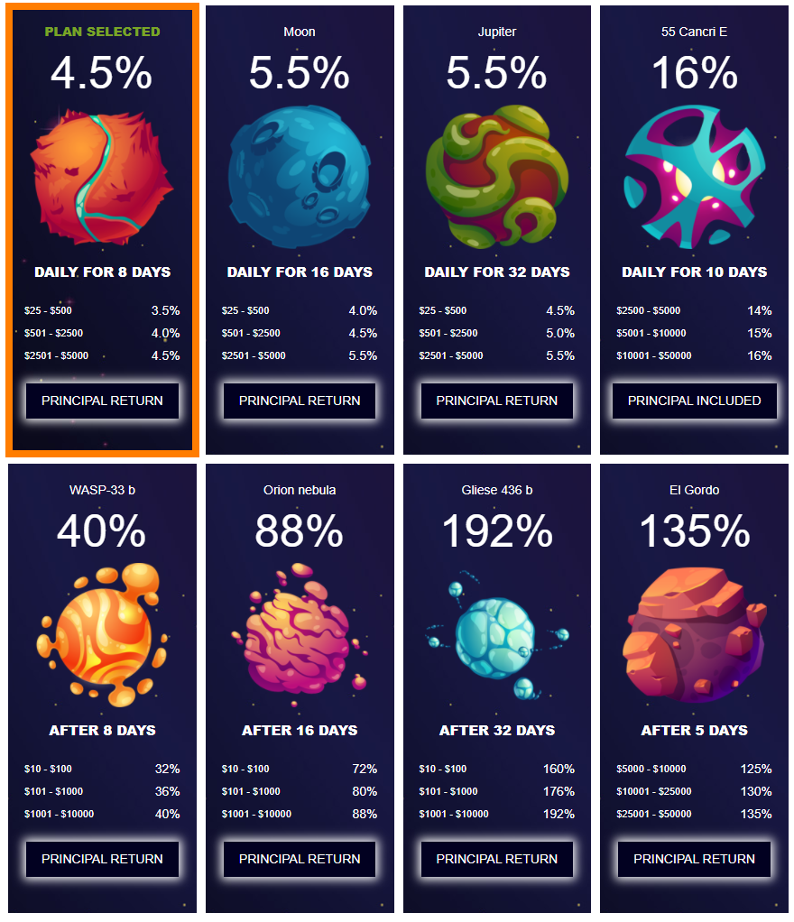 Ufobit.biz - маркетинг проекта