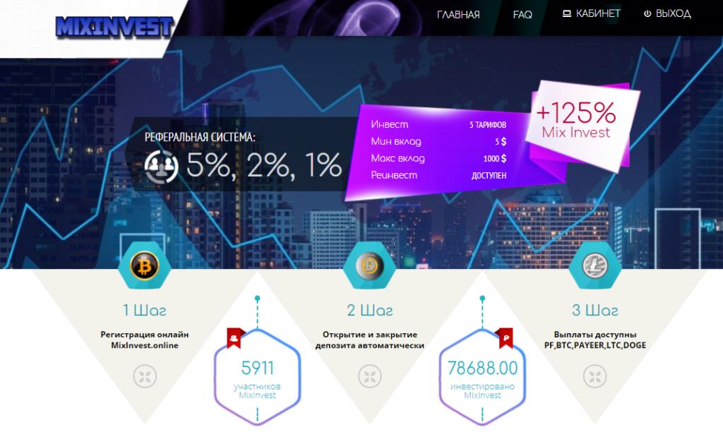 Mixinvest.online - Среднедоходный инвестиционный проект