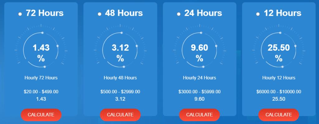 Bitcashier.biz - Высокодоходный хайп проект