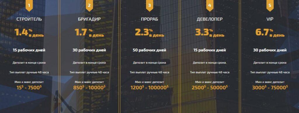 Tradercapital - Маркетинг проекта