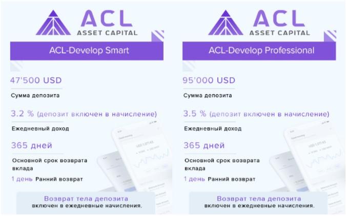 Assetcapital - Девелопмент инвестиции
