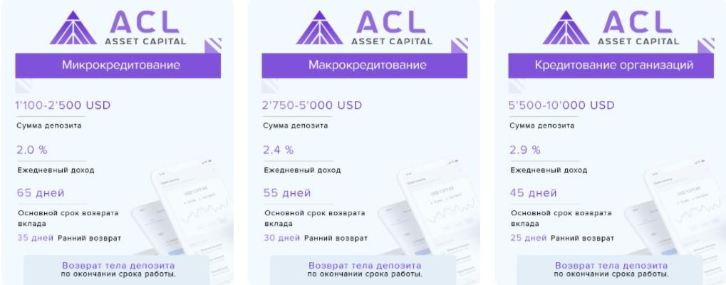 Assetcapital - маркетинг проекта