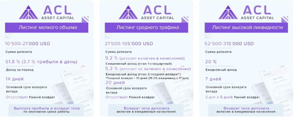 Assetcapital.io - маркетинг