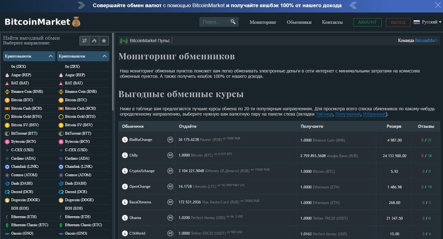 Bitcoinmarket.gobal - Обменник и мониторинг криптовалют