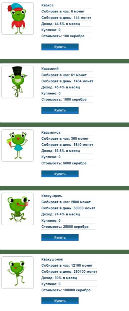 Money-frogs.biz - money-frogs.biz - Маркетинг