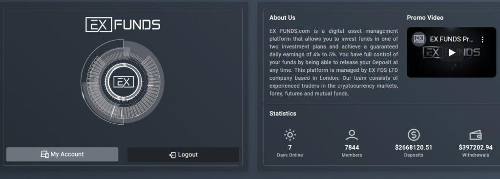 Exfunds.com - Высокодоходный хайп проект от топ админа