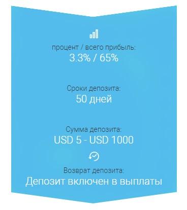 Kingsbet.biz - Маркетинг проекта