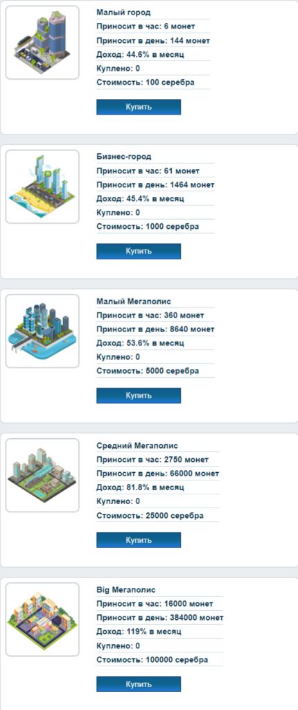Money-city.pro - money-city.pro - маркетинг